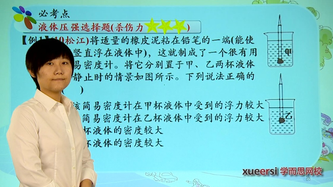 上海初三中考一模物理考试冲刺班